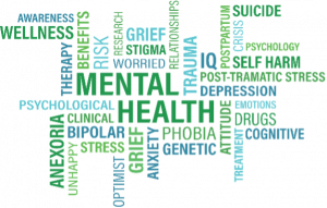 Mental health wordmap